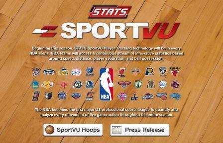 STATS Sportvu Player Tracking Technology Γνωρίστε τη νέα τεχνολογία παρακολούθησης των μπασκετμπολιστών σε κλειστό χώρο κατά τη διάρκεια του αγώνα και της προπόνησης, Πρόκειται για σύστημα νέας τεχνολογία που όχι μόνο καταγράφει την τακτική εξέλιξη του παιγνιδιού αλλά ταυτόχρονα καταγράφει και τις φυσικές επιβαρύνσεις των αθλητών (χιλιόμετρα που καλύπτουν, ταχύτητες, επιταχύνσεις κ.λπ.). Τέλιο site για να μπορέσουμε να είμαστε ενημερωμένοι για την εξέλιξη της τεχνολογίας στον χώρο του μπάσκετ. Για αγγλομαθείς. .