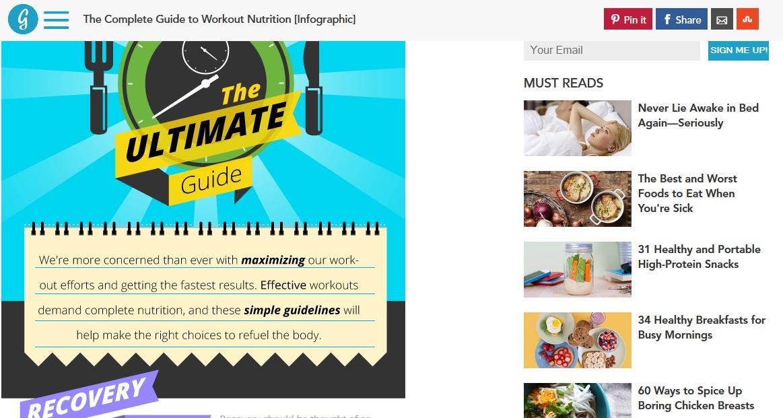 www.greatist.com